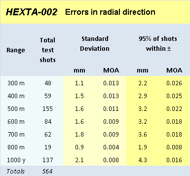 HEXTA-002 accuracy results picture2