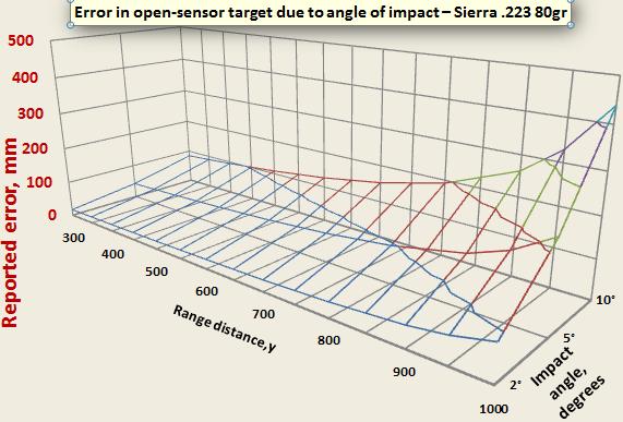 Graph Sierra223 80gr